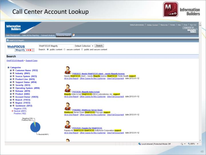 Call Center Account Lookup
