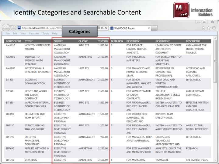 Identify Categories and Searchable Content