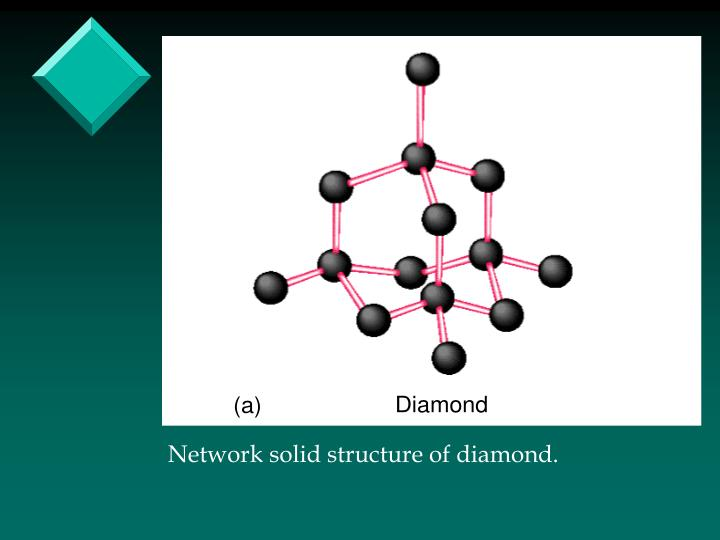Network solid structure of diamond.