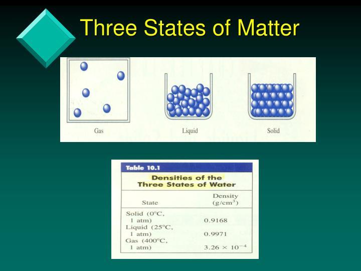 Three States of Matter