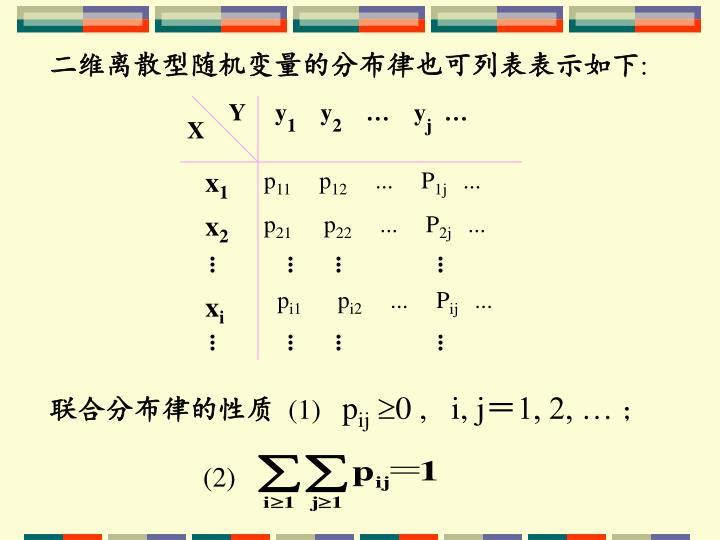 二维离散型随机变量的分布律