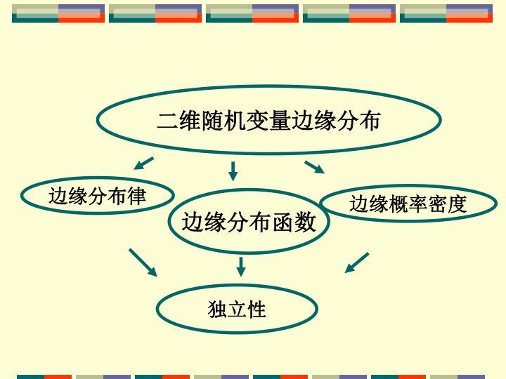 二维随机变量边缘分布