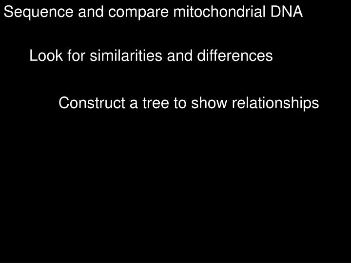 Sequence and compare mitochondrial DNA