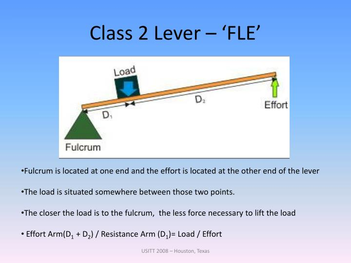 Class 2 Lever – 'FLE'