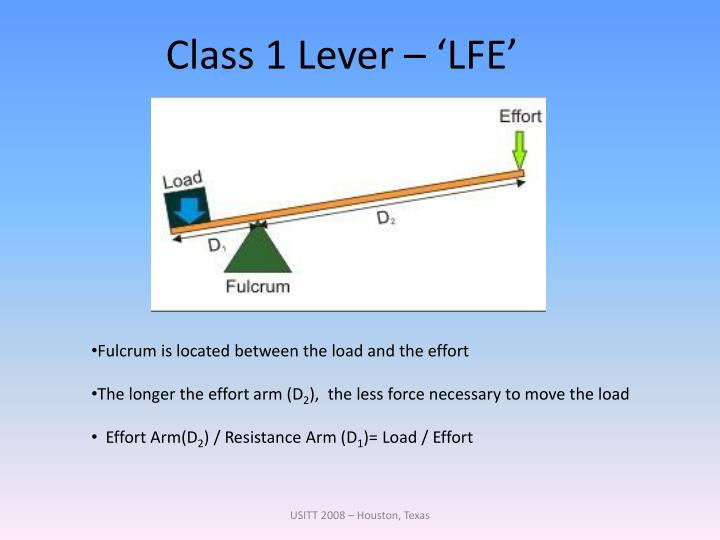 Class 1 Lever – 'LFE'