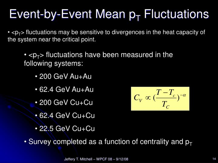 Event-by-Event Mean p