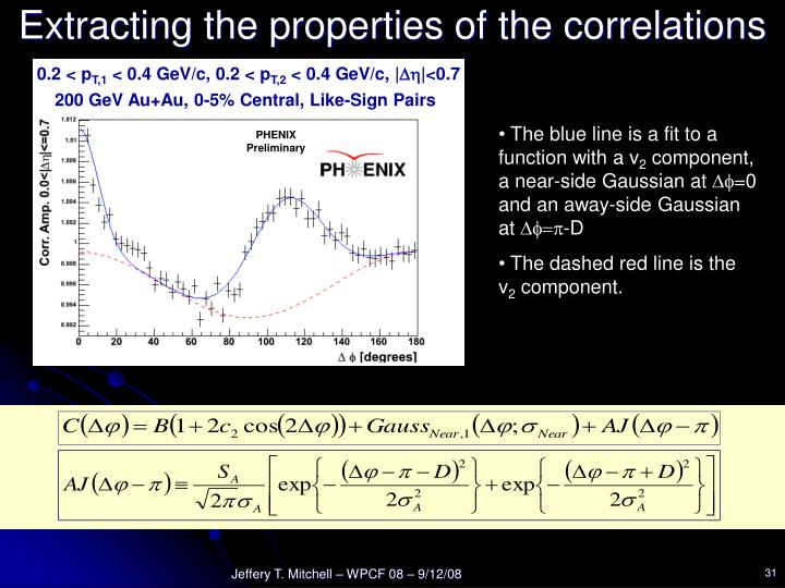Extracting the properties of the correlations