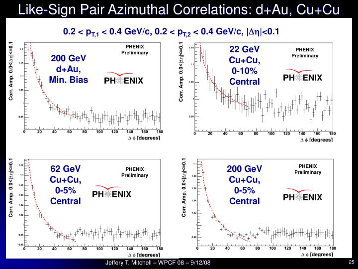 Like-Sign Pair Azimuthal Correlations: d+Au, Cu+Cu