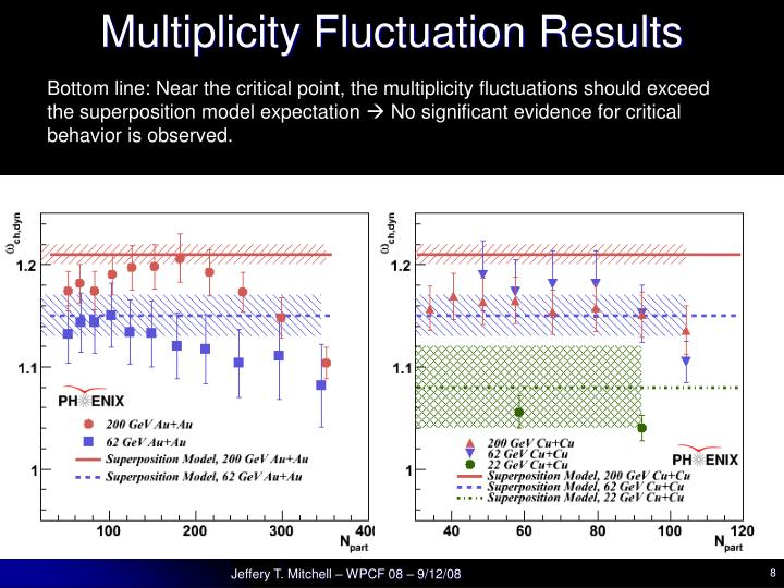 Multiplicity Fluctuation Results