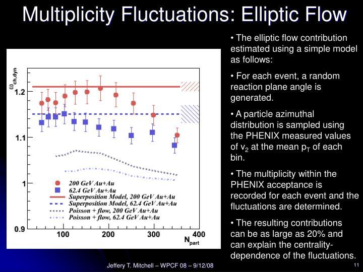 Multiplicity Fluctuations: Elliptic Flow
