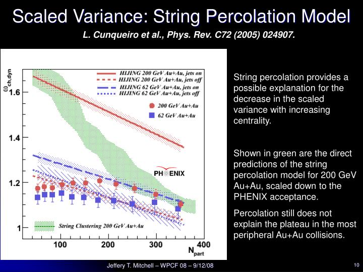 Scaled Variance: String Percolation Model