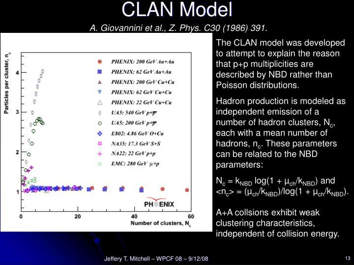 CLAN Model