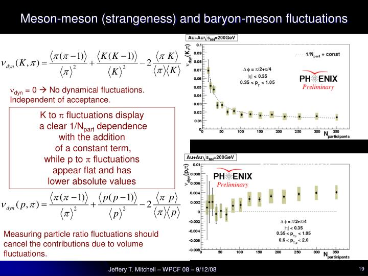 Meson-meson (strangeness) and baryon-meson fluctuations