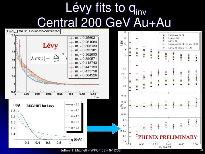 PHENIX PRELIMINARY