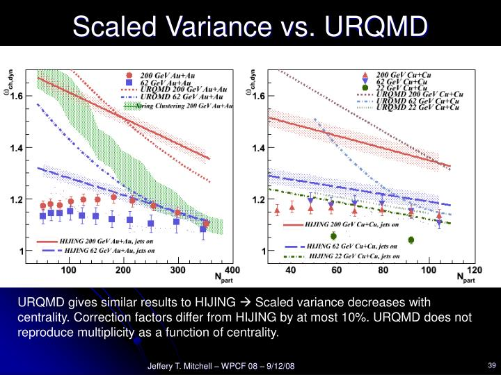 Scaled Variance vs. URQMD