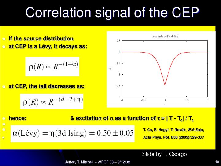 Correlation signal of the CEP