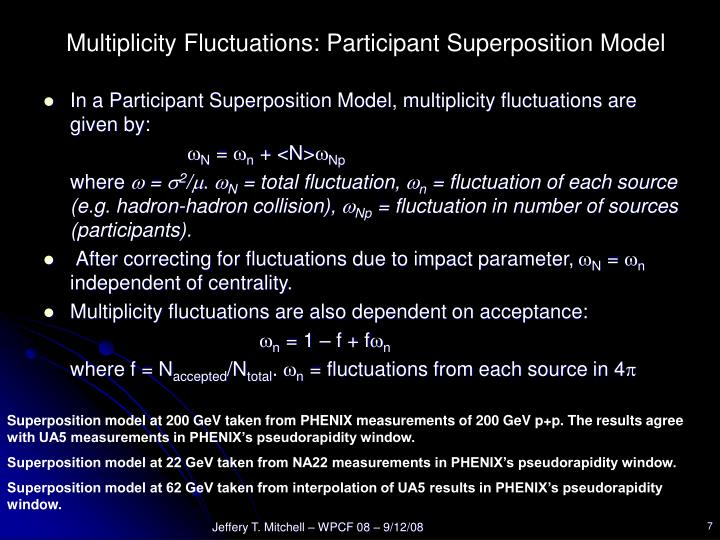 In a Participant Superposition Model, multiplicity fluctuations are given by: