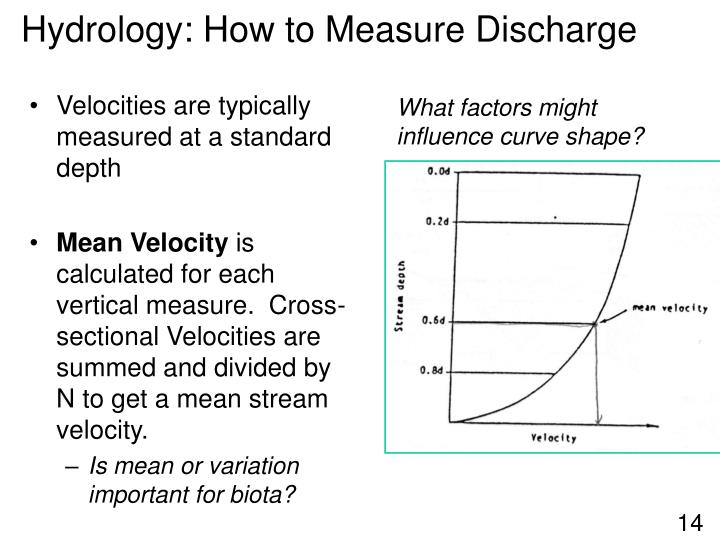 Velocities are typically measured at a standard depth