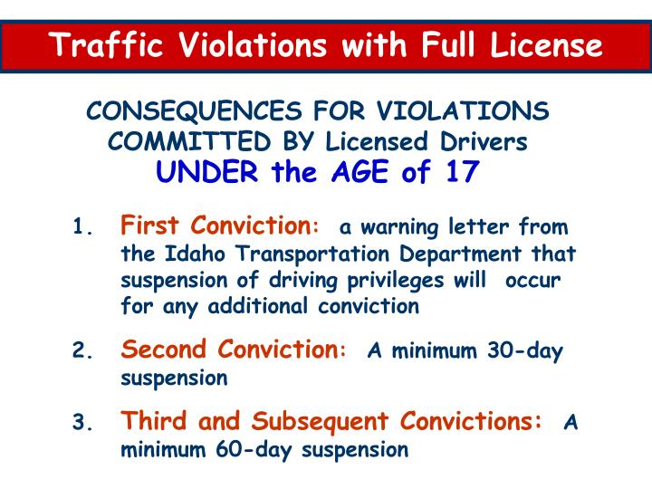 Traffic Violations with Full License
