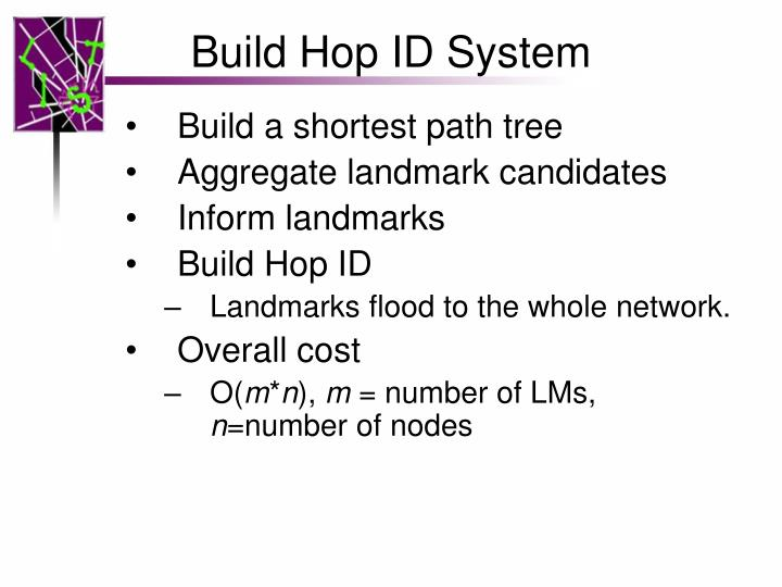 Build Hop ID System