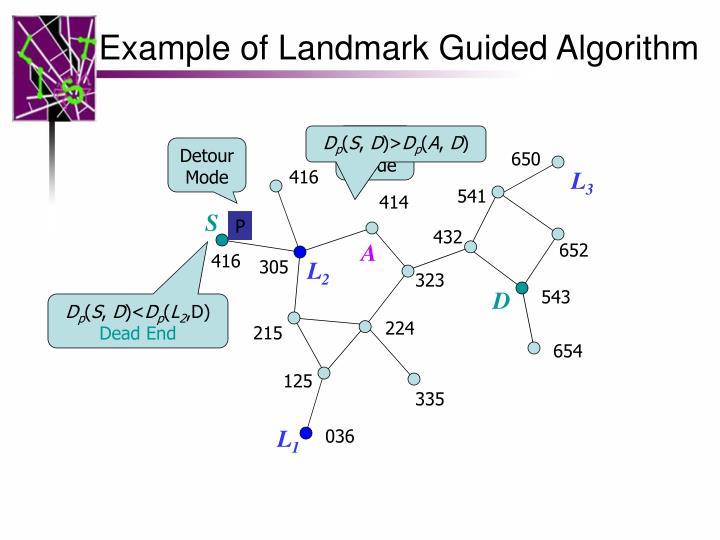 Example of Landmark Guided Algorithm