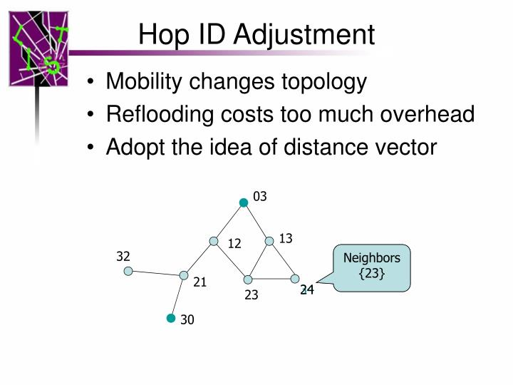 Hop ID Adjustment