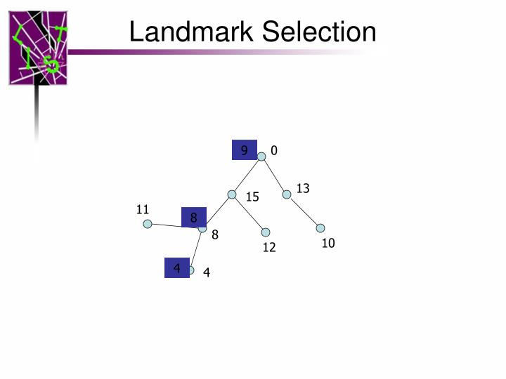 Landmark Selection