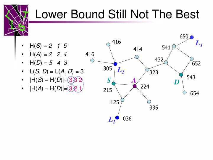 Lower Bound Still Not The Best