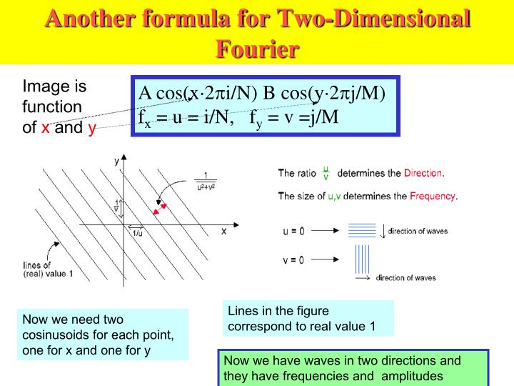 Another formula for Two-Dimensional Fourier
