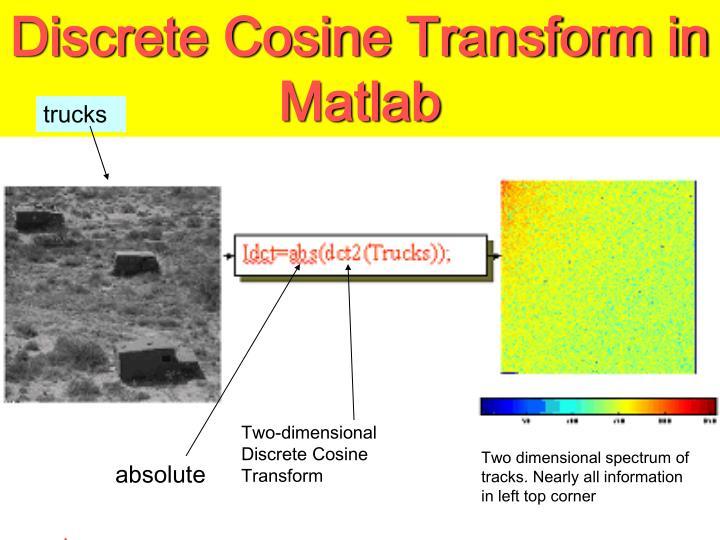 Discrete Cosine Transform in Matlab