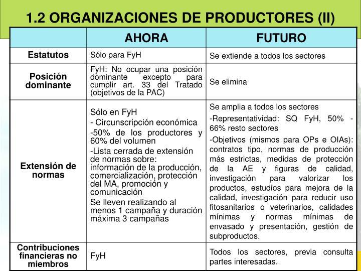 1.2 ORGANIZACIONES DE PRODUCTORES (II)