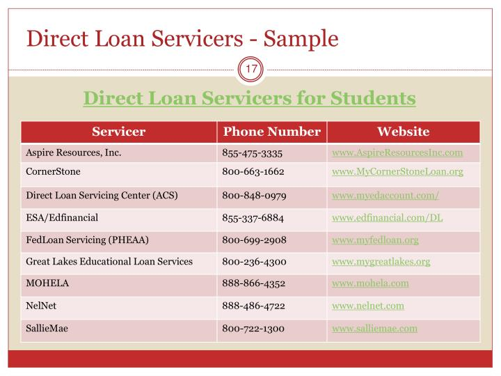 Direct Loan Servicers - Sample