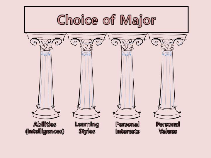 Choice of Major