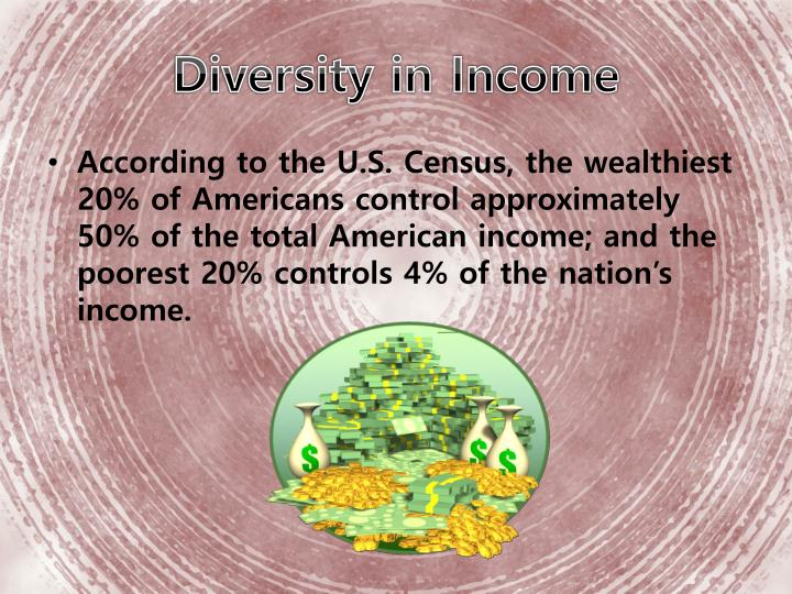 Diversity in Income