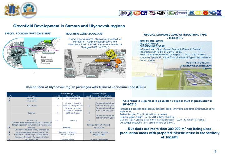Greenfield Development in Samara and Ulyanovsk