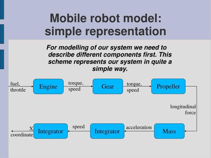 Mobile robot model: