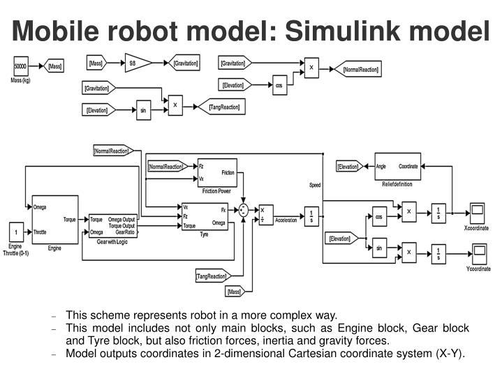 Mobile robot model: Simulink model