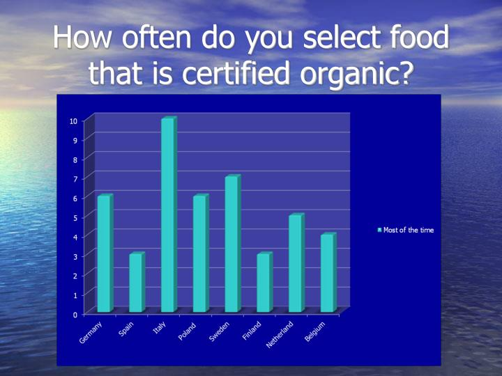 How often do you select food that is certified organic?