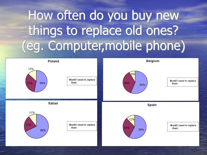How often do you buy new things to replace old ones?