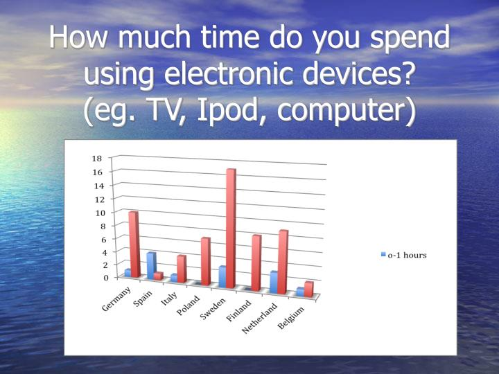 How much time do you spend using electronic devices?