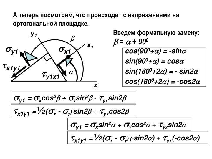А теперь посмотрим, что происходит с напряжениями на ортогональной площадке.