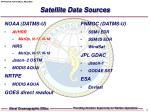 satellite data sources1
