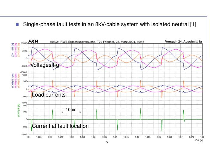 Single-phase fault tests in an 8kV-cable system with isolated neutral [1]