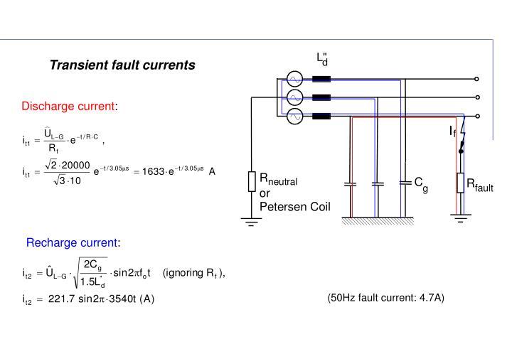 Transient fault currents