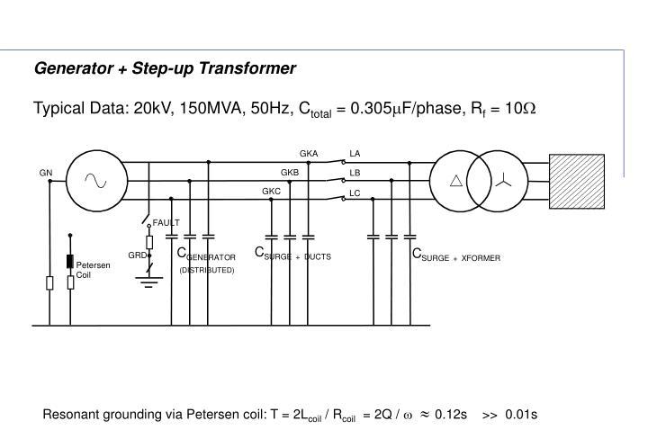 Generator + Step-up Transformer
