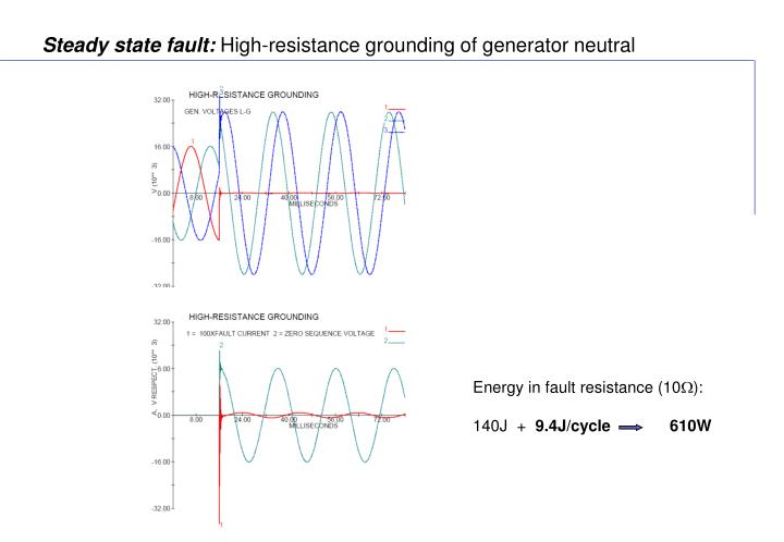 Steady state fault: