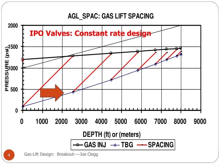 Gas Lift Design : Ppt gas lift design outline powerpoint presentation id