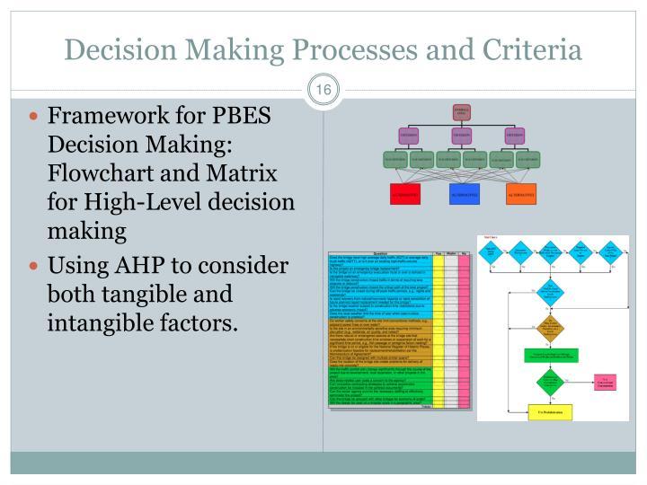 Decision Making Processes and Criteria