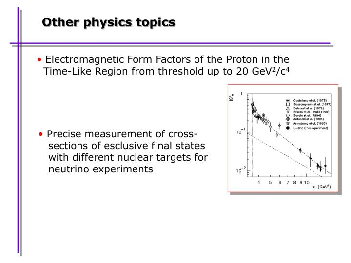 Other physics topics