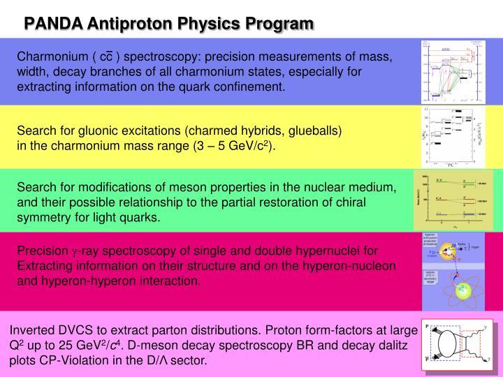 Charmonium ( cc ) spectroscopy: precision measurements of mass,